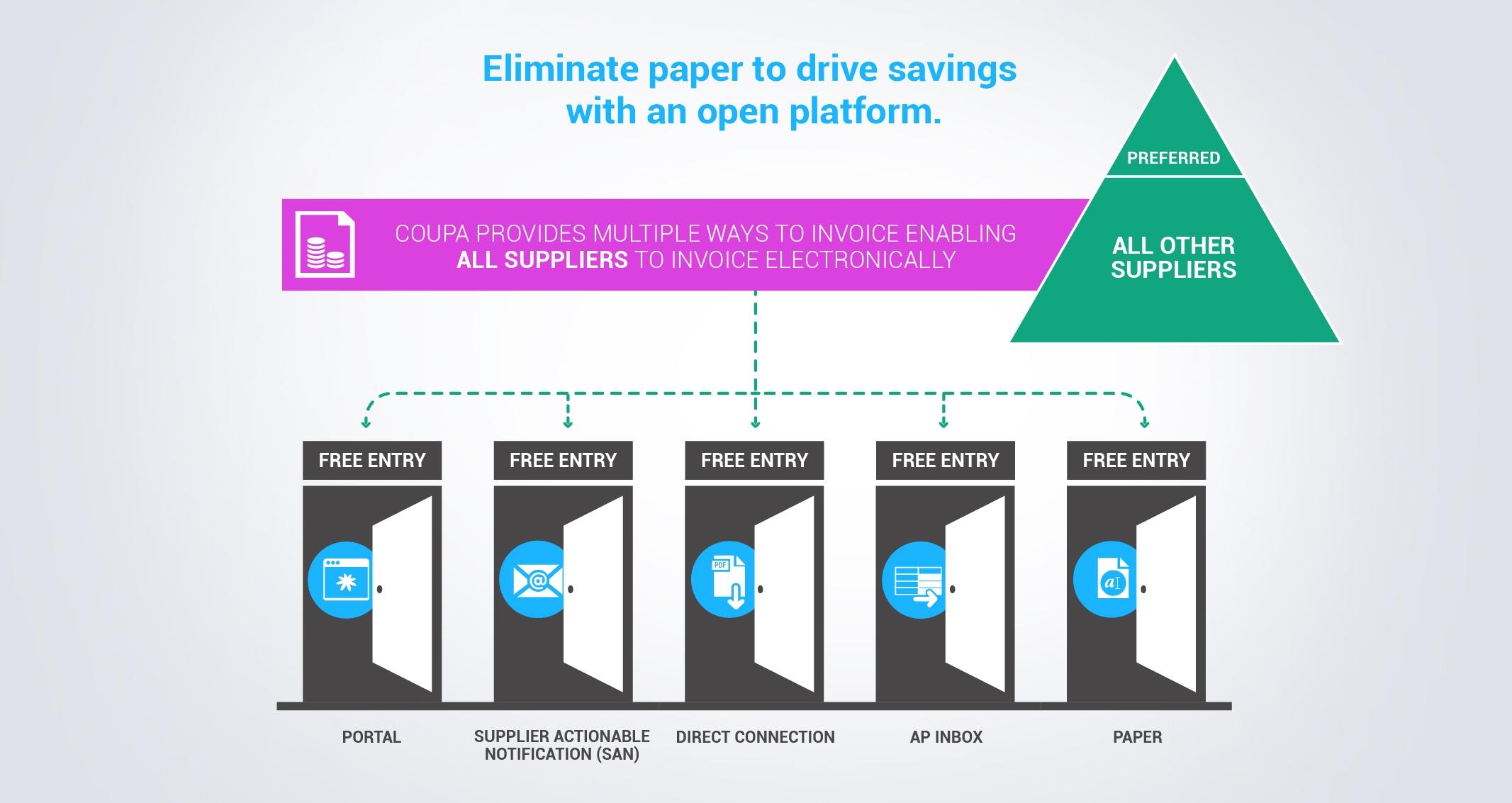 invoice management software cloud invoicing management solution electronic invoice software