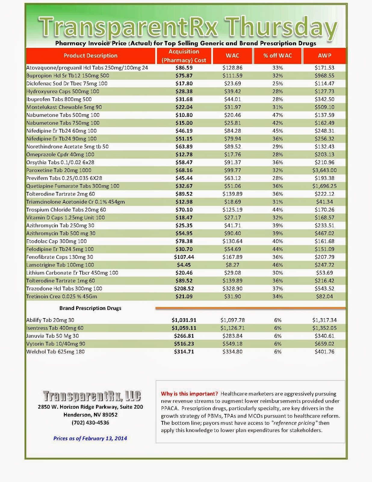 the payer39s guide to managing pharmacy costs reference pricing invoice price means