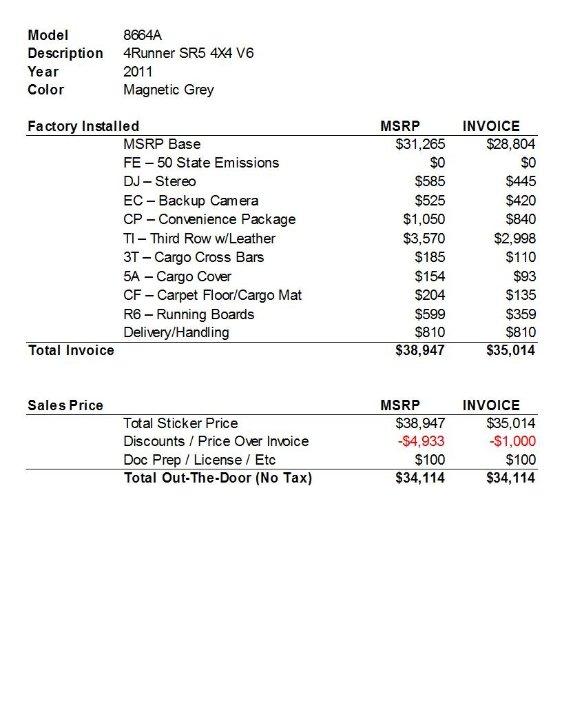 new sr5 4x4 invoice and sales price details toyota 4runner toyota invoice price