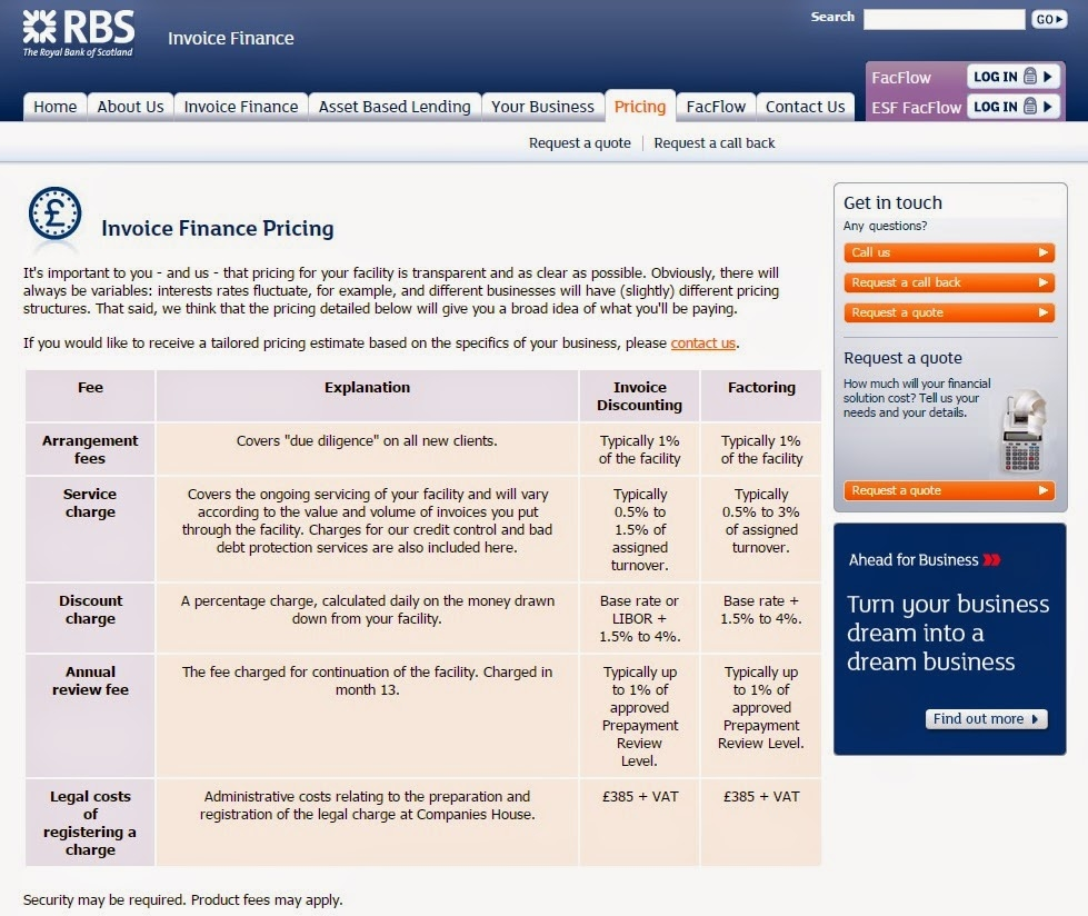 royal bank of scotland invoice finance tungsten it39s a small world part ii views amp news shareprophets 979 X 824