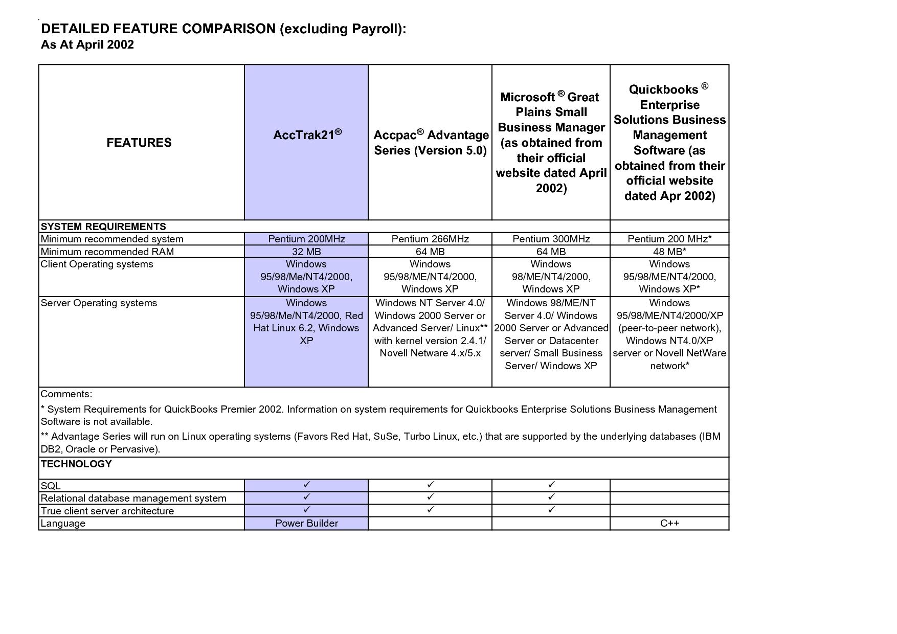 sample auto invoice template invoice software and template marketing invoice template