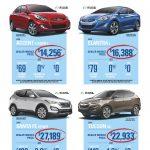 Hyundai Invoice Prices