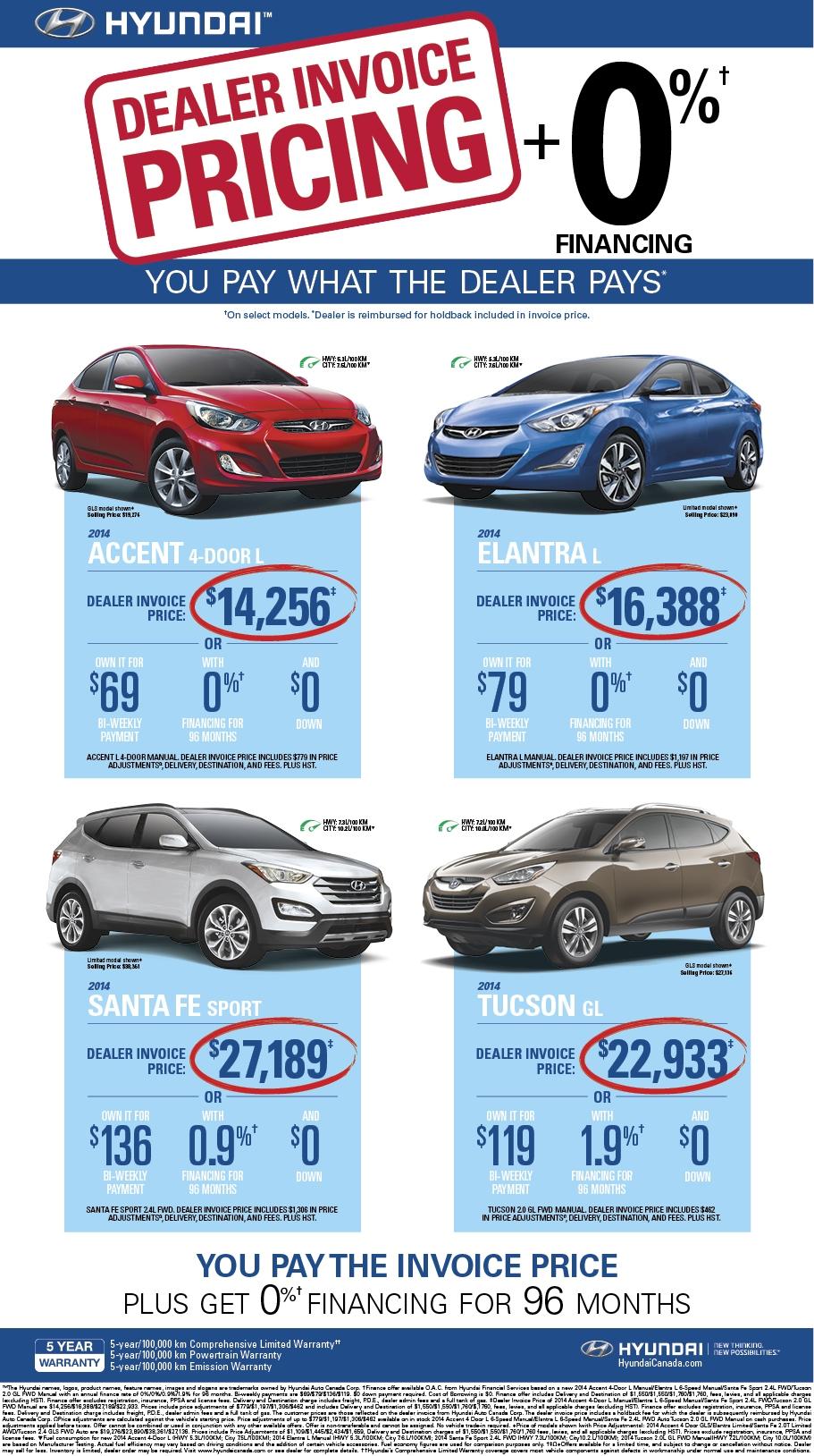 stouffville hyundai new hyundai dealership in stouffville on hyundai invoice prices