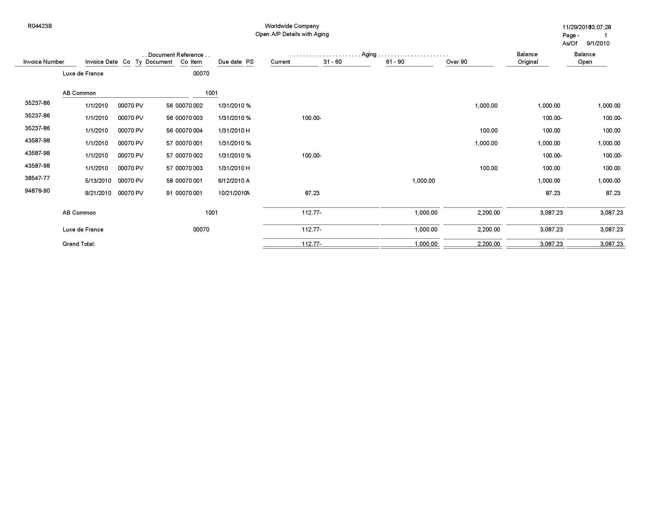 invoice aging report jd edwards enterpriseone accounts payable reports 2200 X 1700
