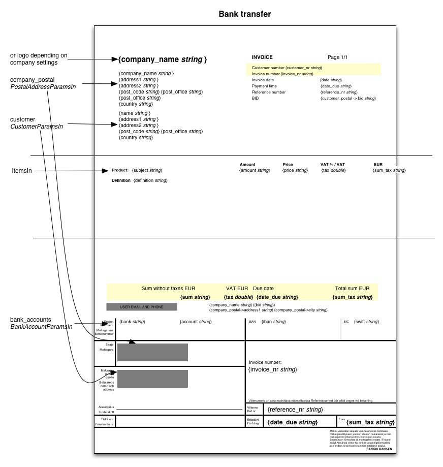 maventa api invoice layouts maventa e invoicing invoice lay out