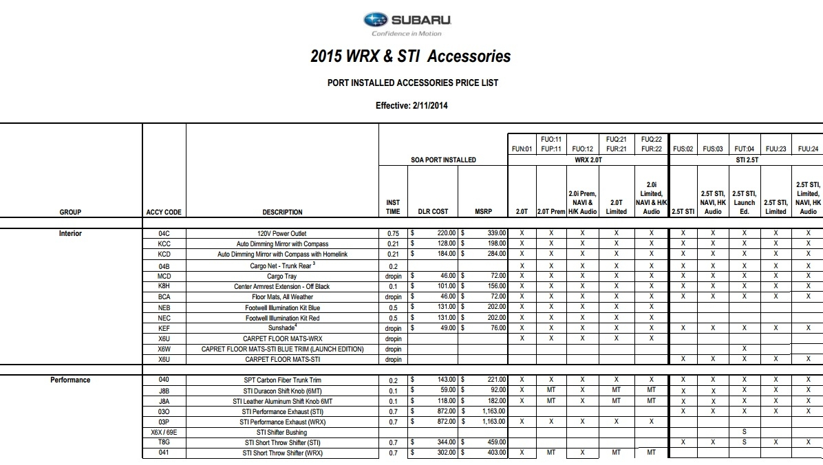 subaru wrx invoice subaru of america announces 2015 wrx amp wrx sti prices nasioc 1196 X 676