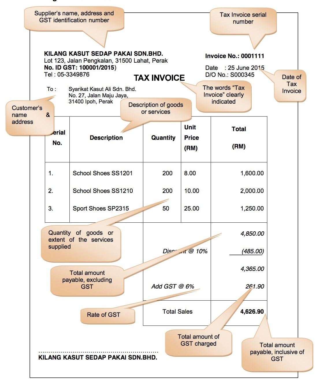 tax invoice and record keeping goods and services tax gst malaysia tax invoice number