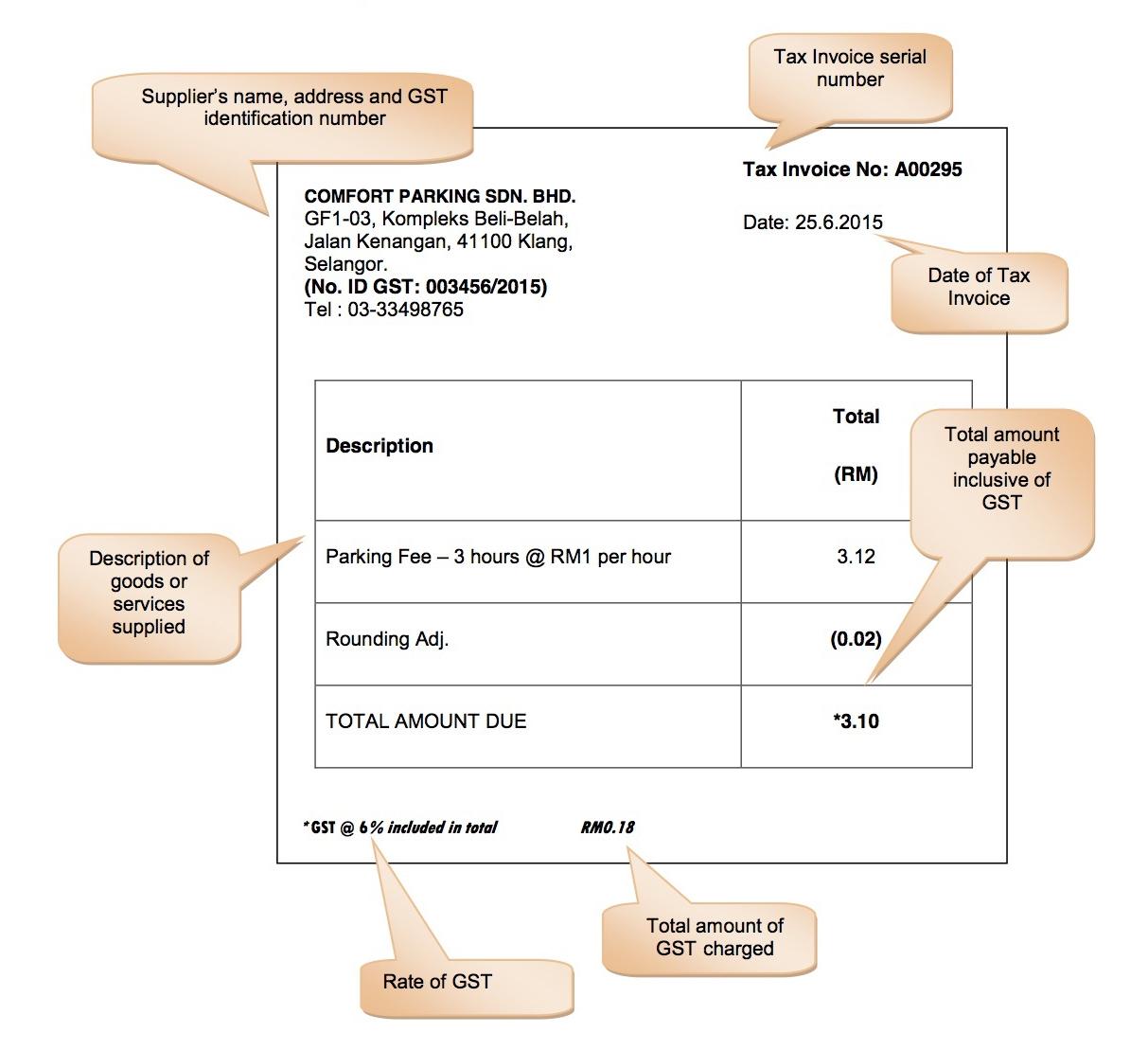 Valid Tax Invoice