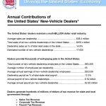 Honda Dealer Invoice