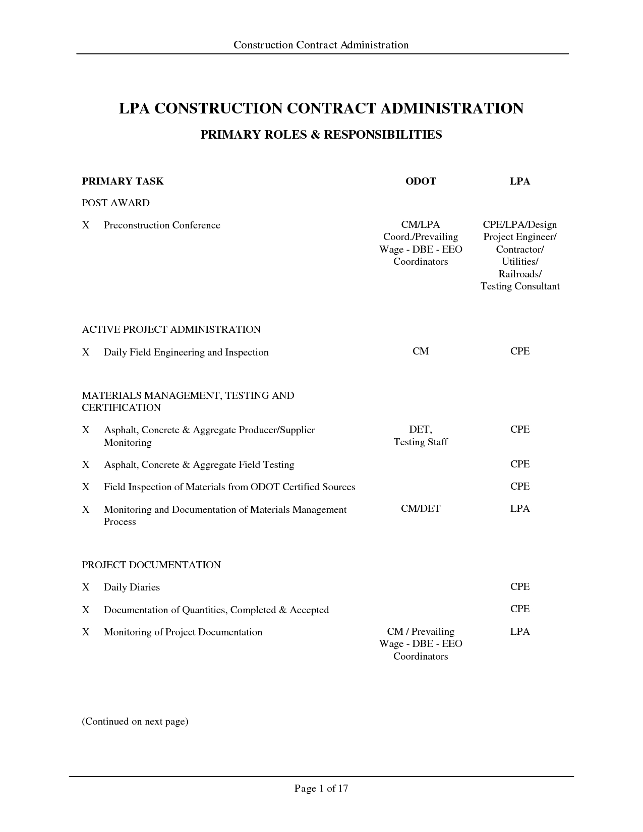 16 best photos of invoice examples construction construction construction invoice template free