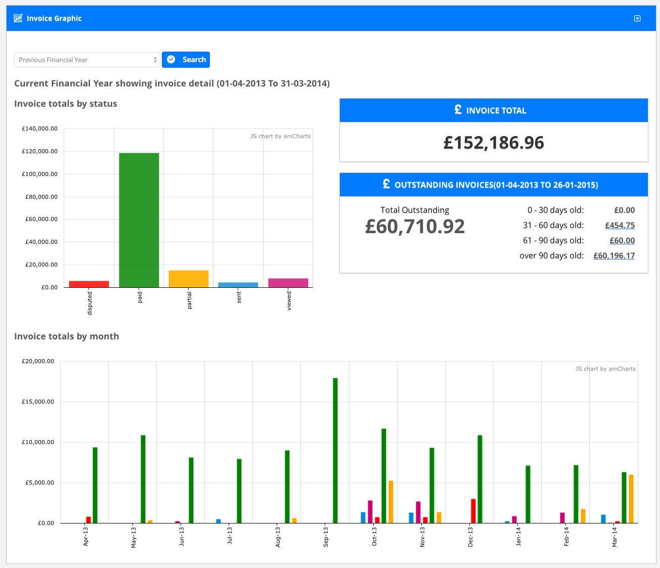 invoice management amp invoice tracking 4crm invoice tracking system
