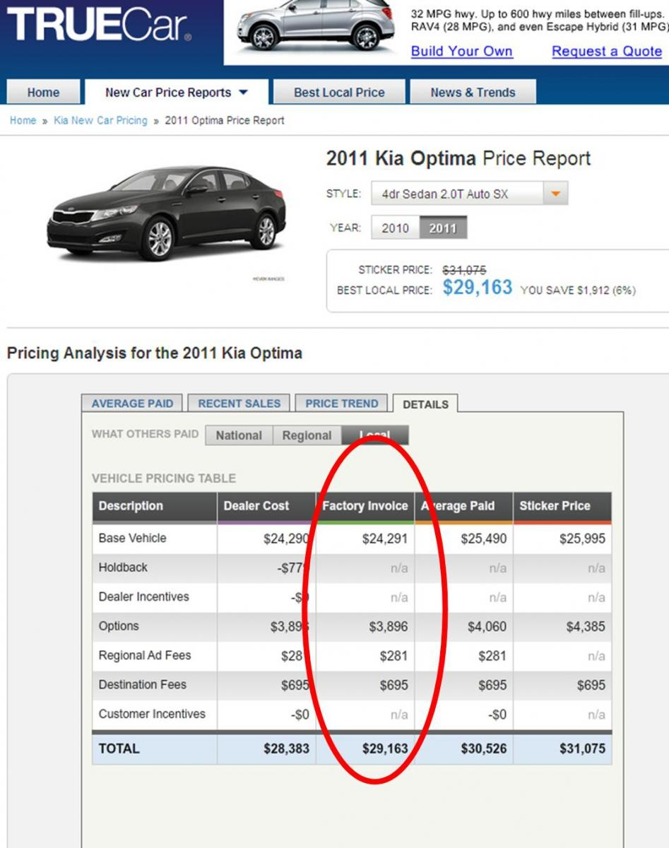 anyone actually bought a optima turbo yet page 12 true invoice price for cars