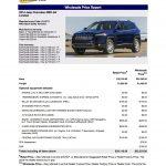 Canada Car Invoice Price