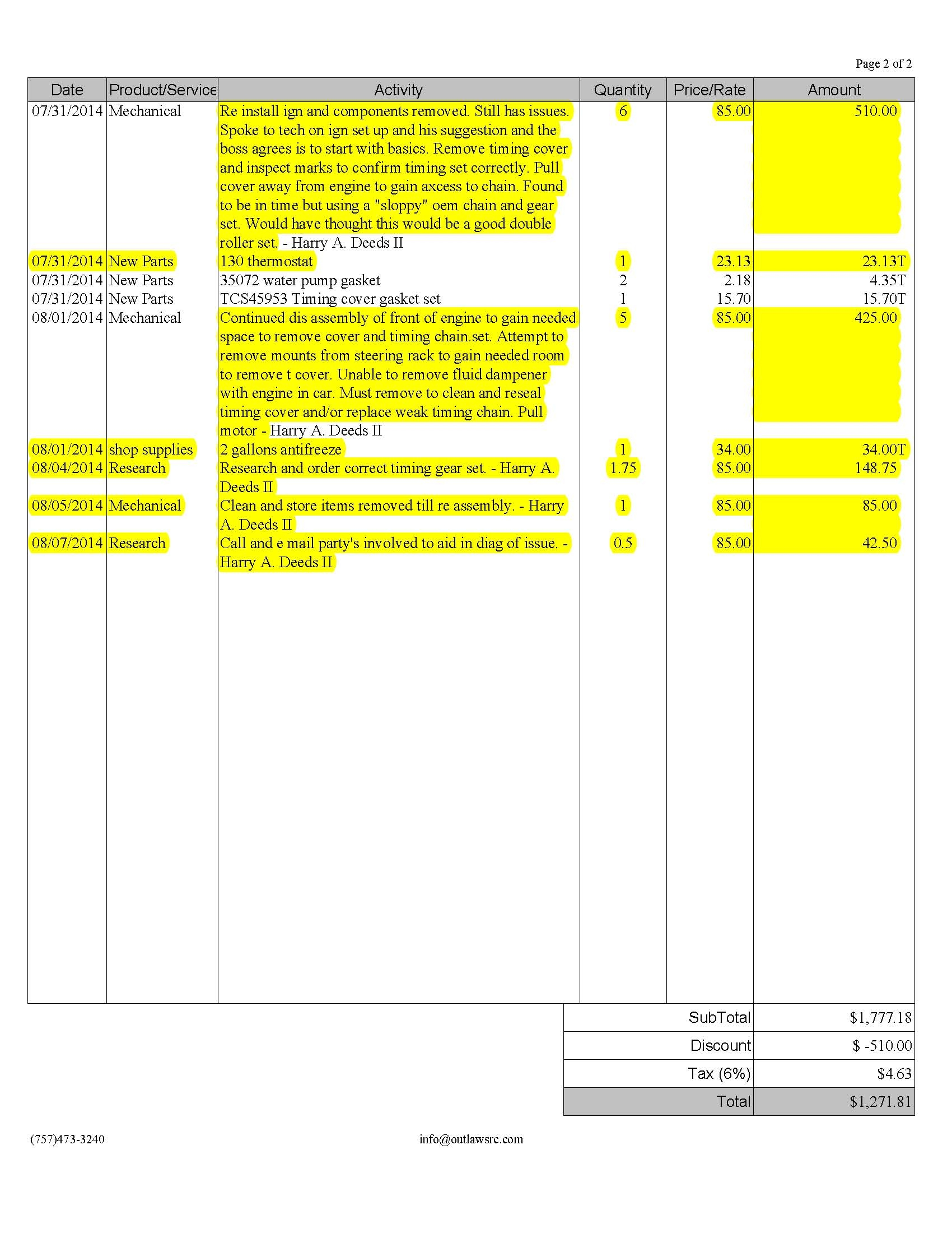 invoices for work not done outlaws racing norfolk va are invoice for work done