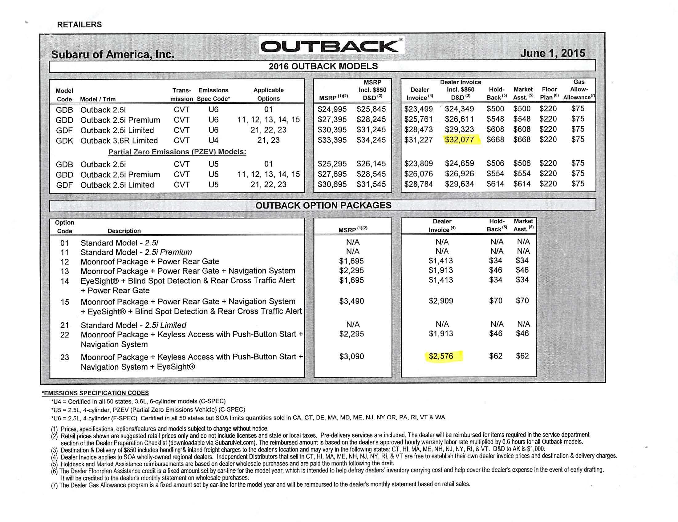 2015 Subaru Outback Invoice Price