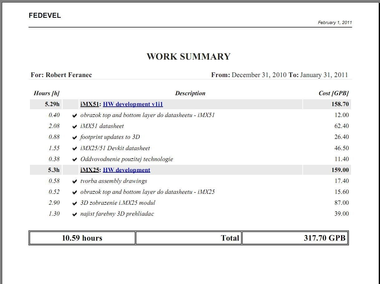 time sheets and work summary screenshots from projectandtask invoice for work done