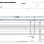 Commercial Invoice Value