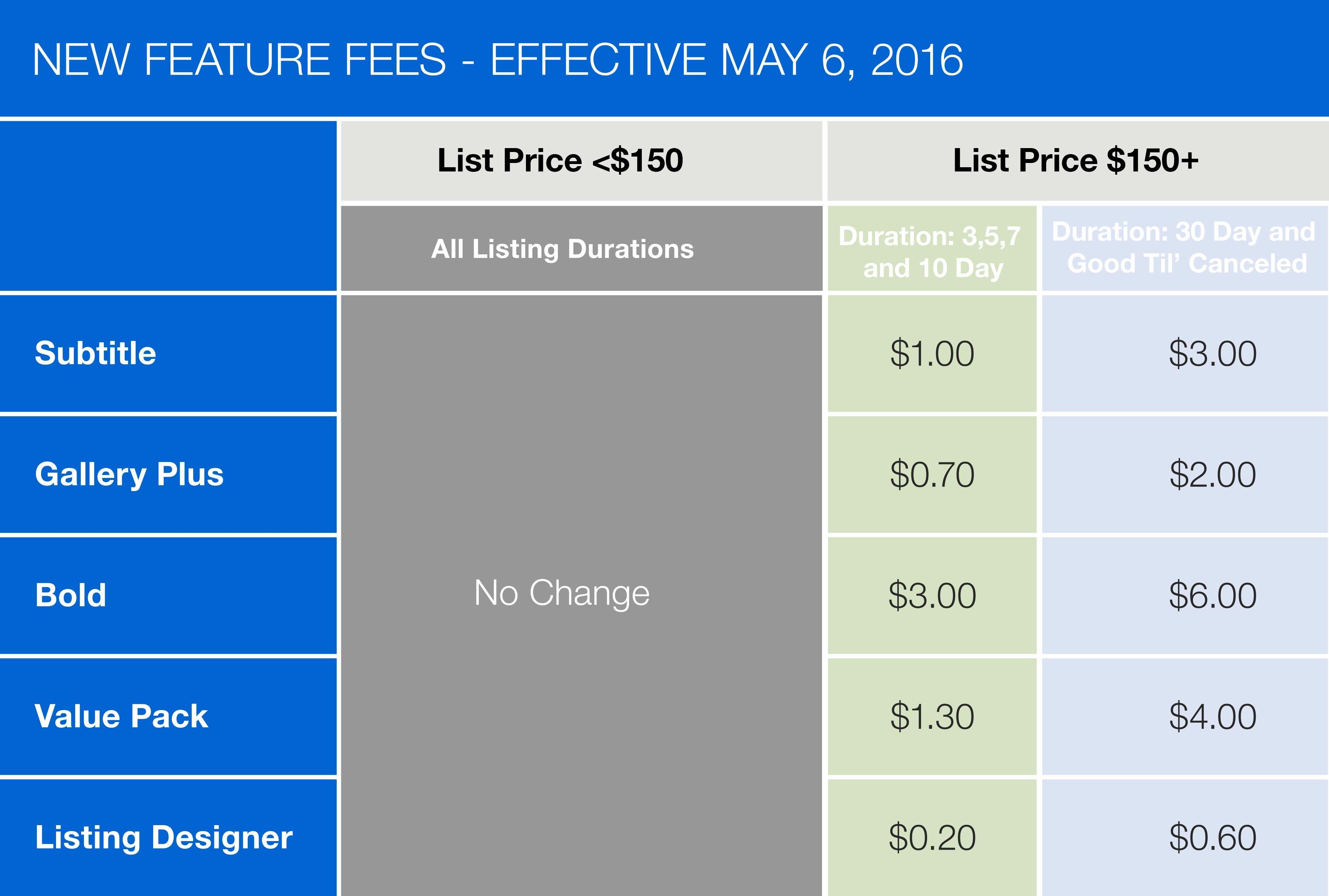 ebay invoice fee calculator invoicegenerator ebay invoice fee