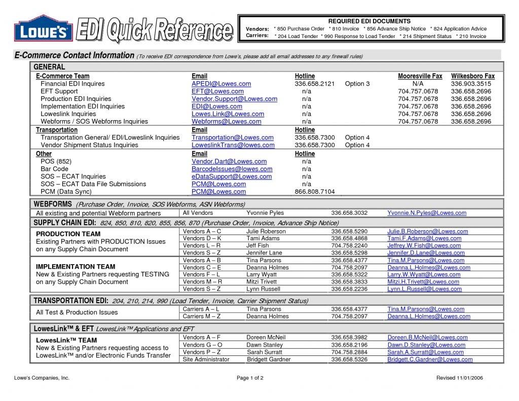 edi 810 invoice edi invoice invoicegenerator 1024 X 791