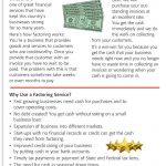 Invoice Factoring Definition