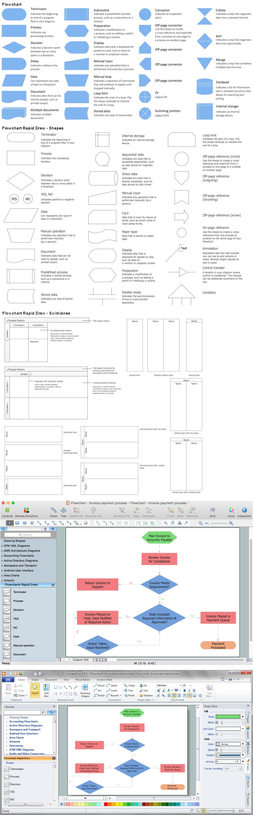 invoice payment process flowchart processing flow chart flow invoice payment process