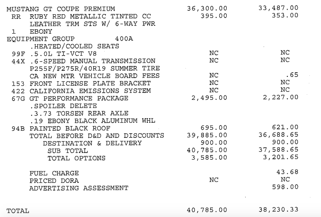 2015 Mustang Gt Invoice