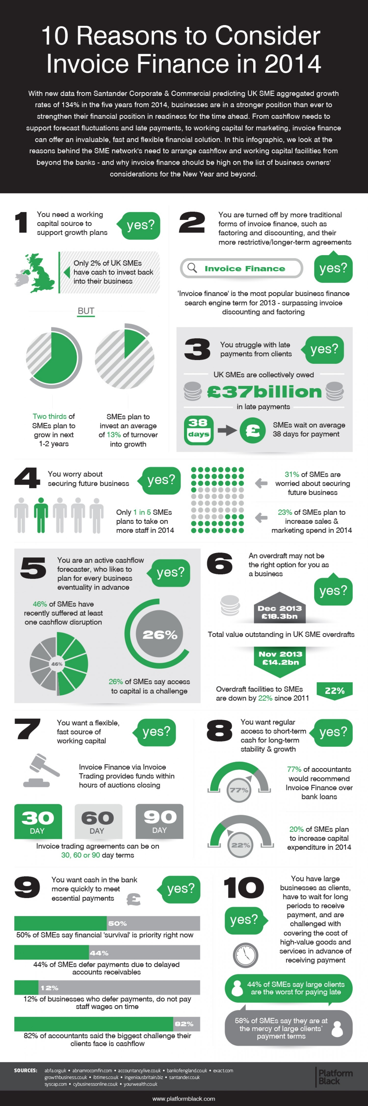 10 reasons to consider invoice finance in 2014 visually absolute invoice finance