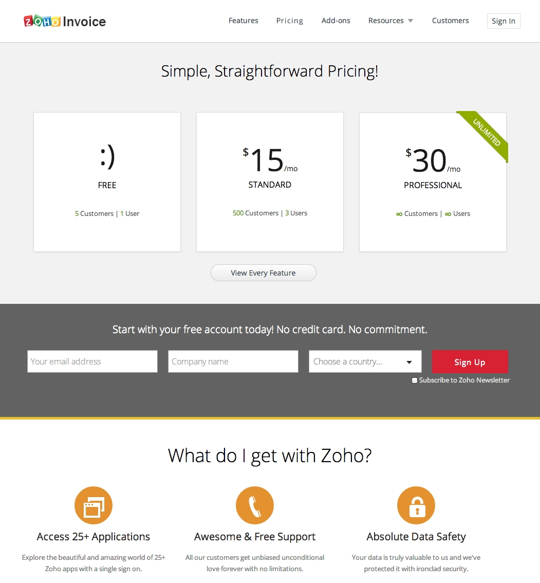 Zoho Invoice Pricing