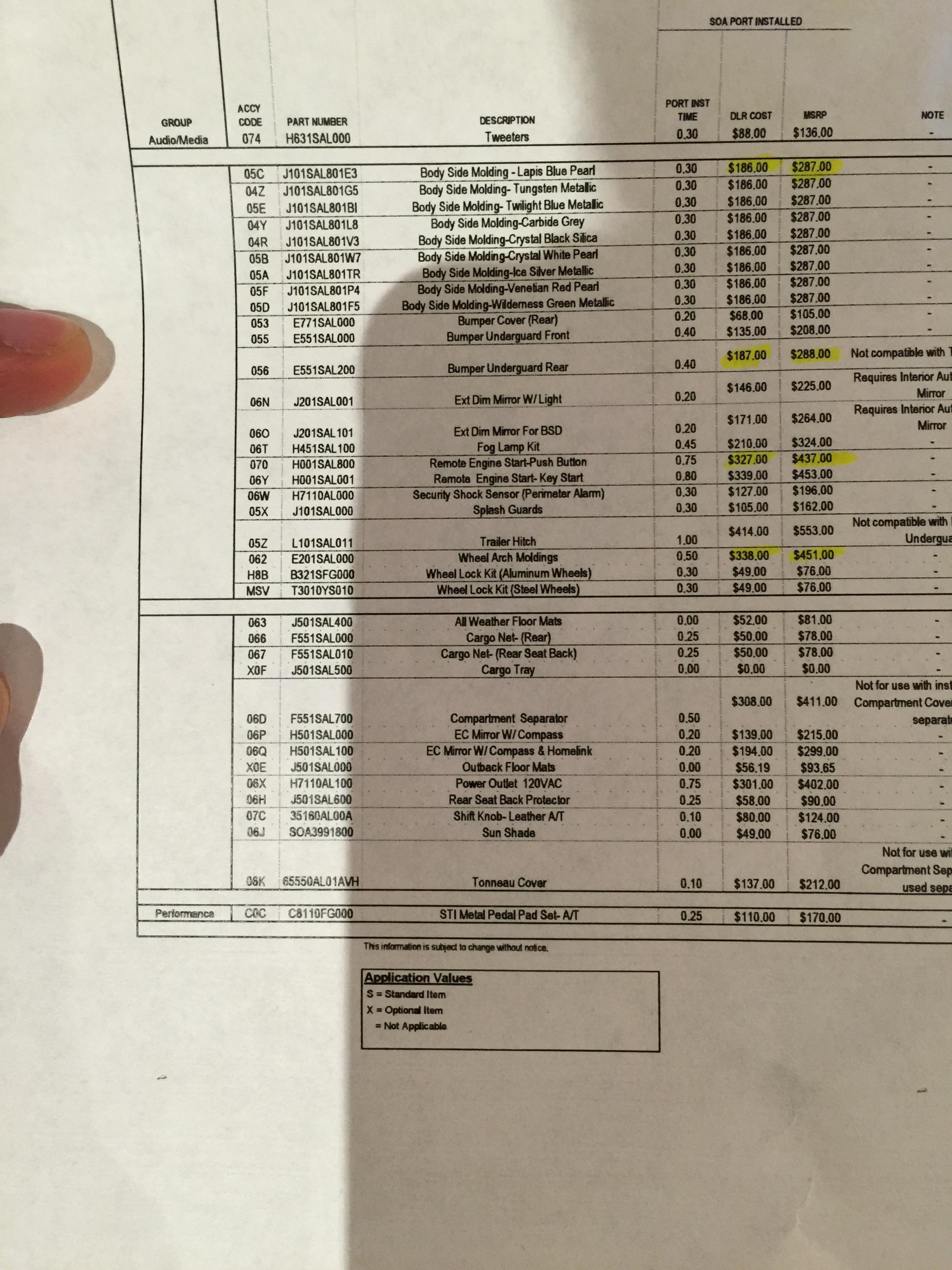 Subaru Forester Invoice Price 2015