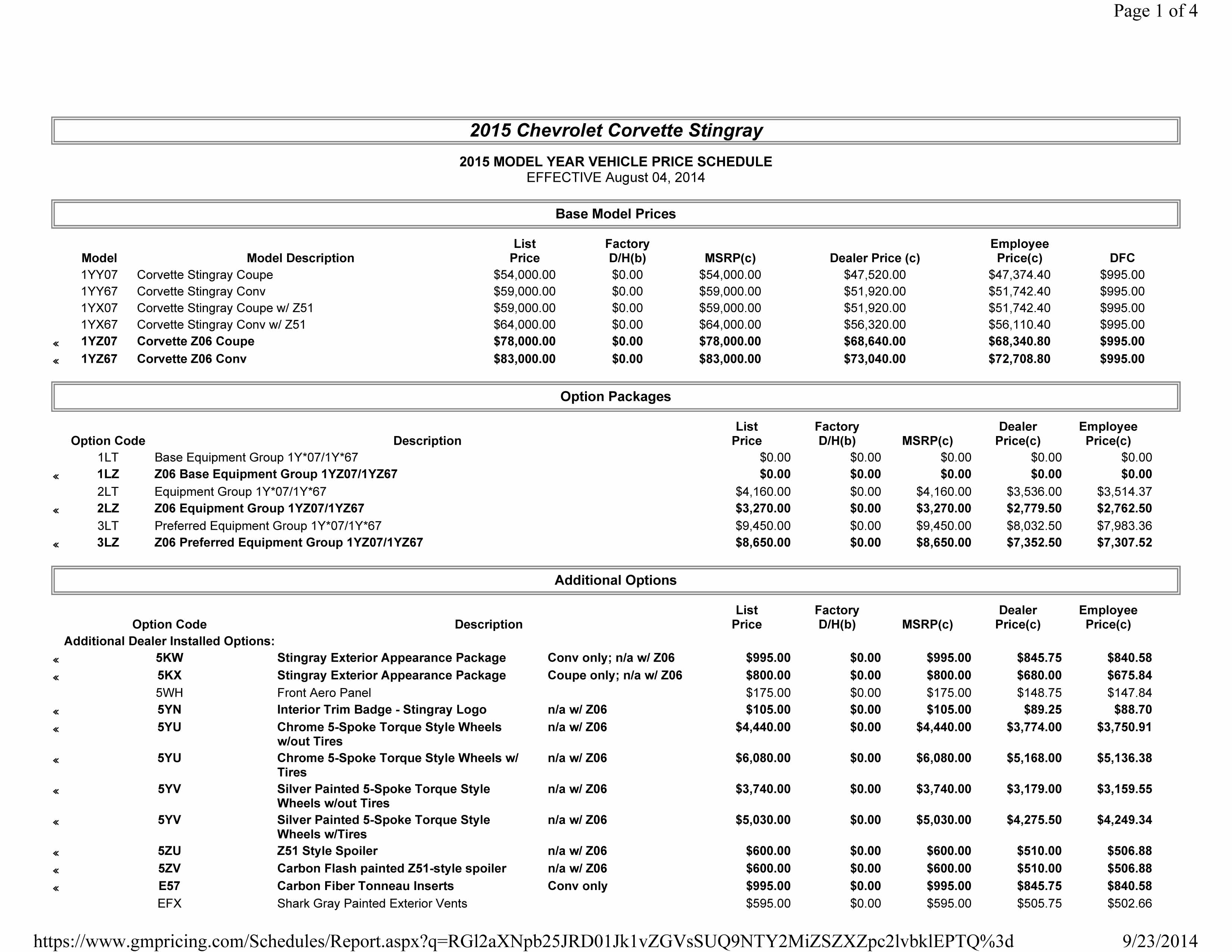 dealer invoice price for 2015 zo6 chevy invoice price