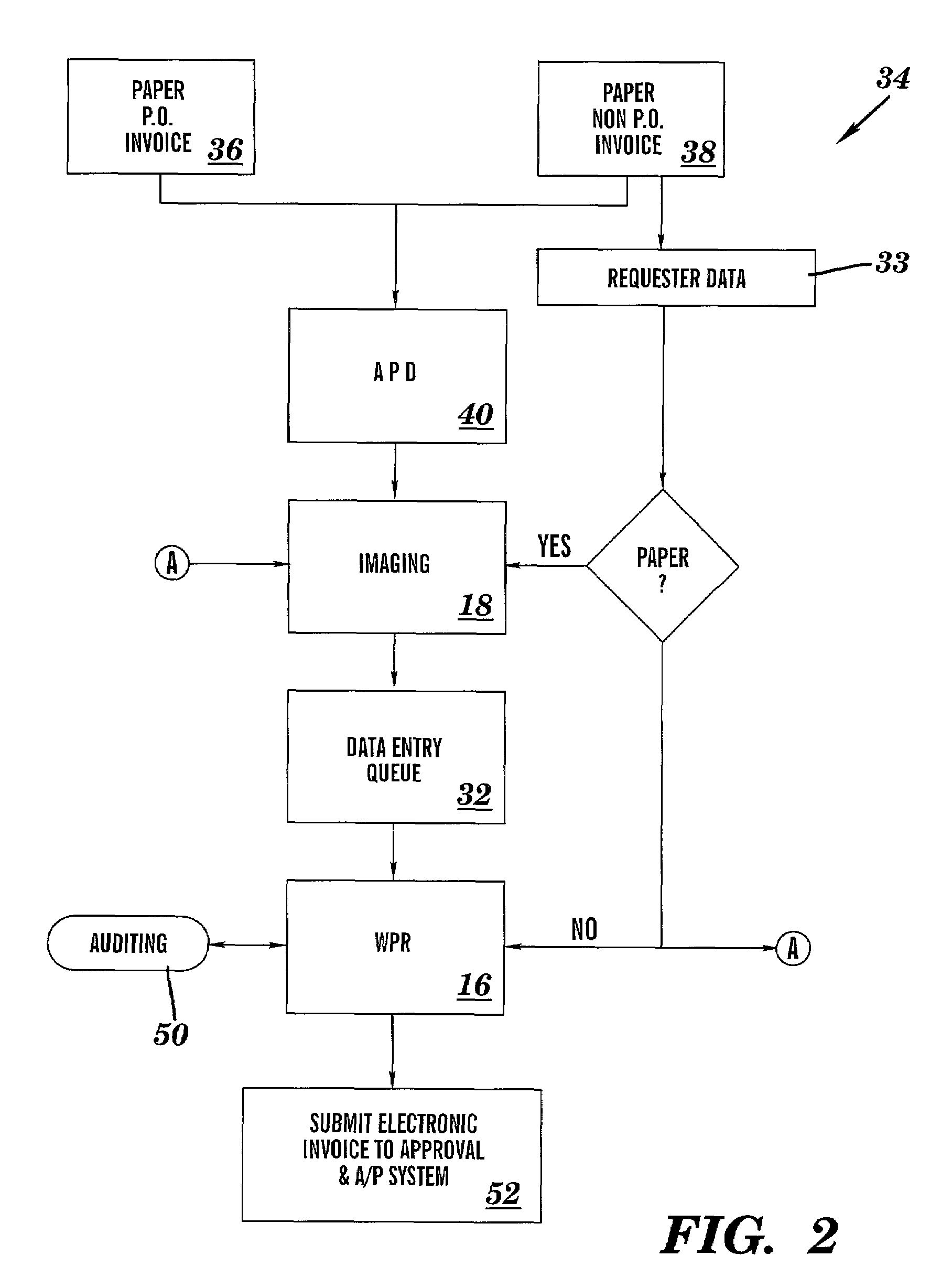 invoice processing system patent us7509288 invoice processing system google patents 1816 X 2456