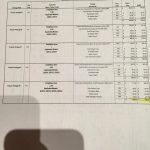 Subaru Forester Invoice Price