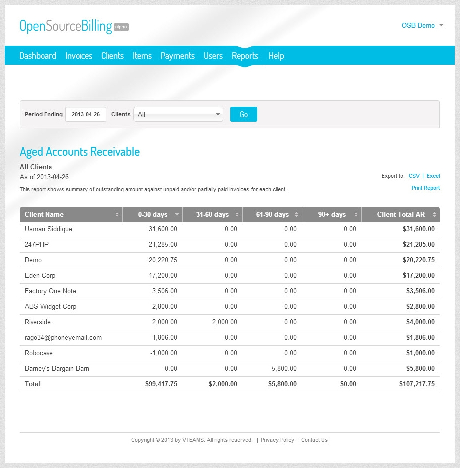 9 open source billing and invoice generating applications how2shout open source invoice system