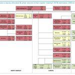 Hsbc Invoice Finance Uk Ltd