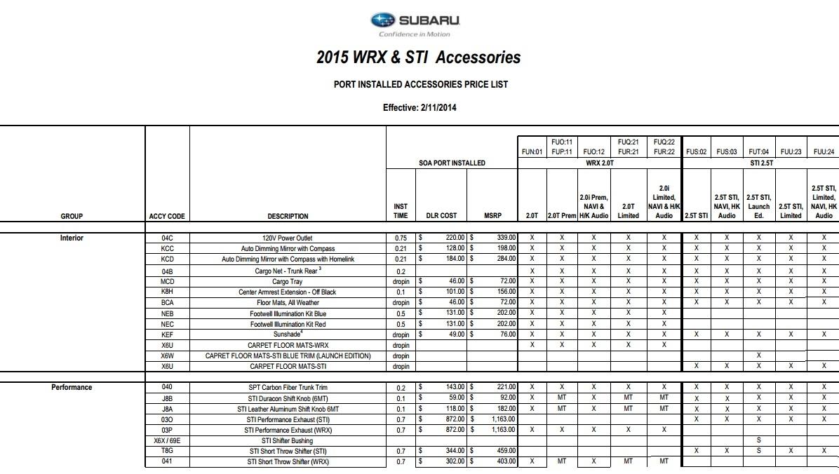 2015 Subaru Wrx Invoice