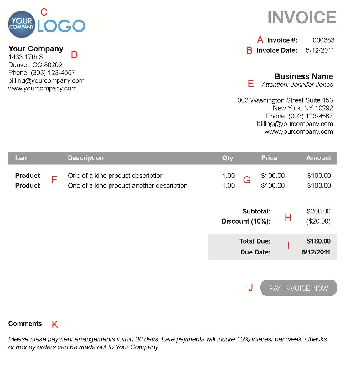 the 10 different sections of an electronic payment invoice late fees on invoices