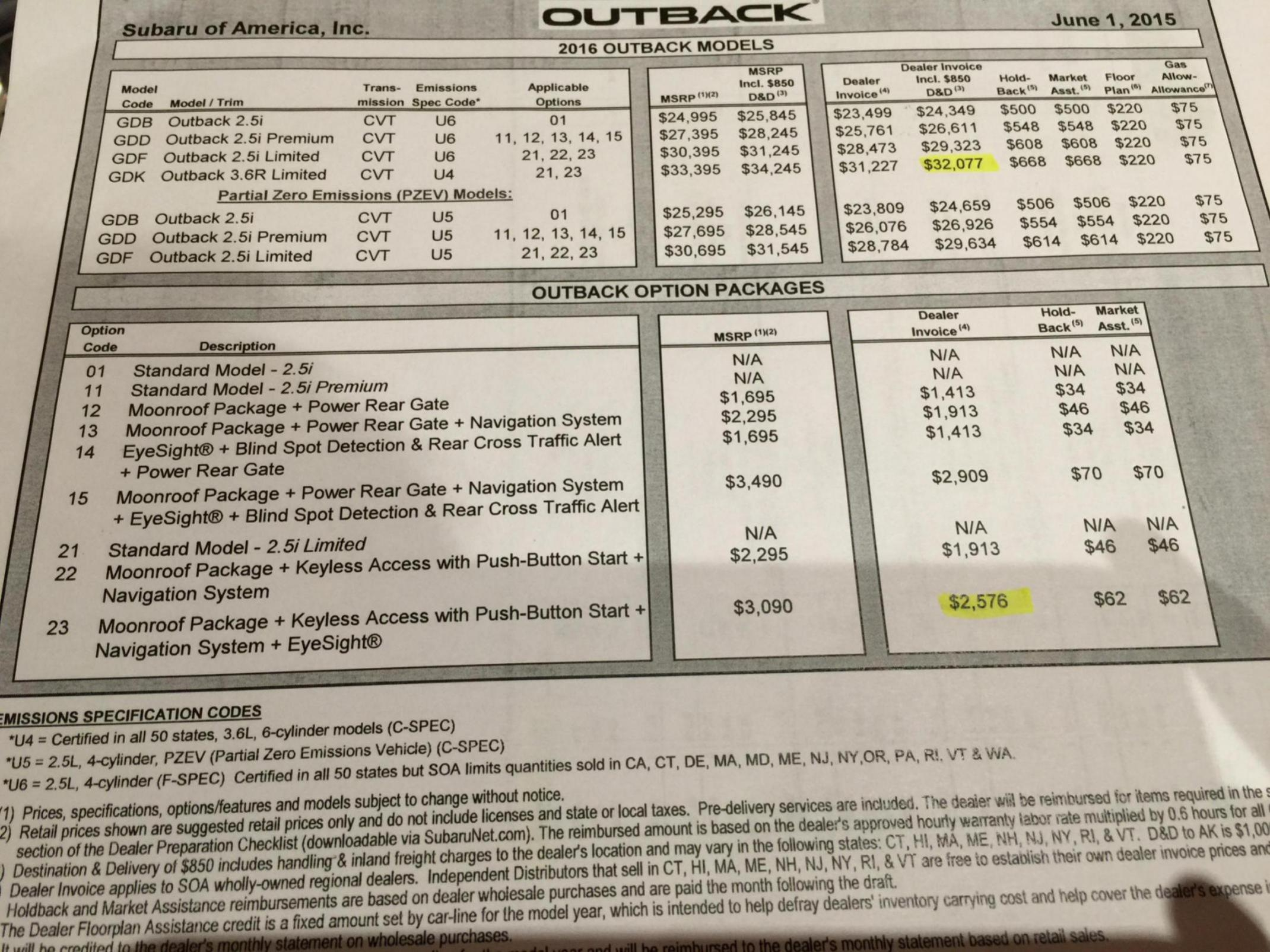 2015 Outback Invoice