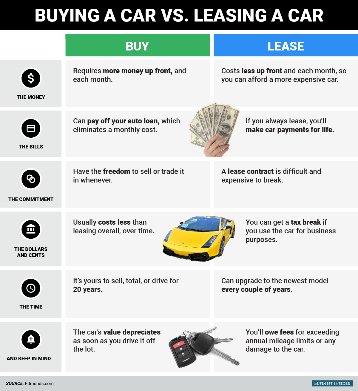 new car leasing 101 a plain english explanation clark howard difference between dealer invoice and msrp