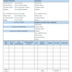 Revised Proforma Invoice