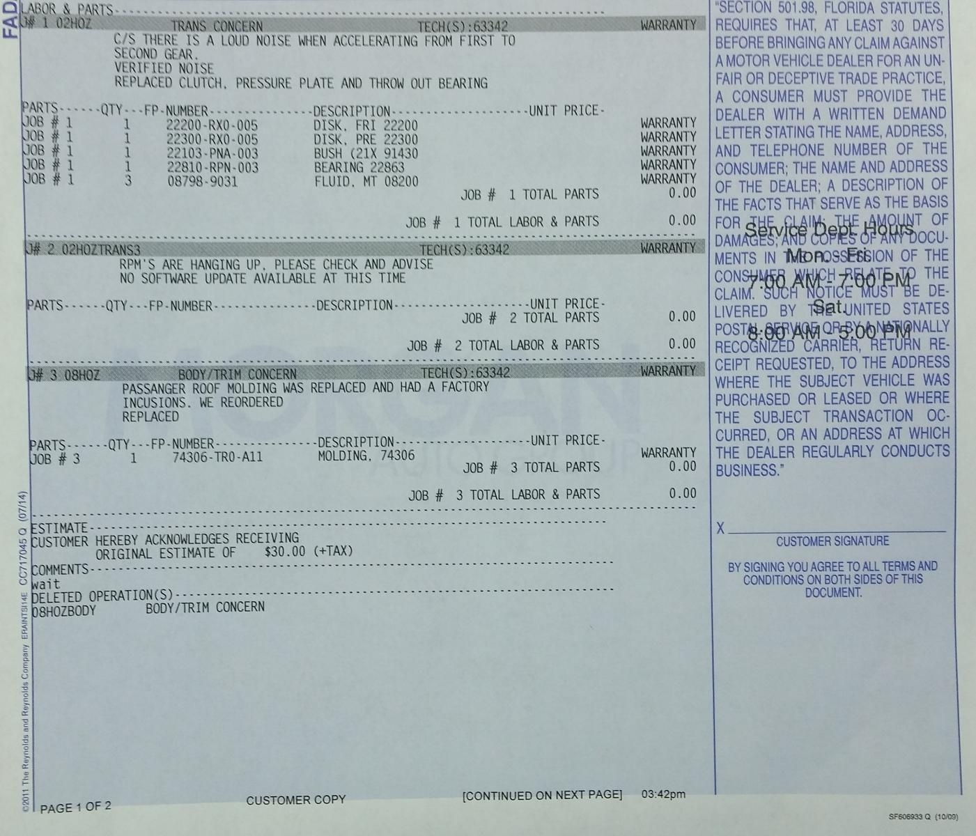 Honda Civic Invoice Price