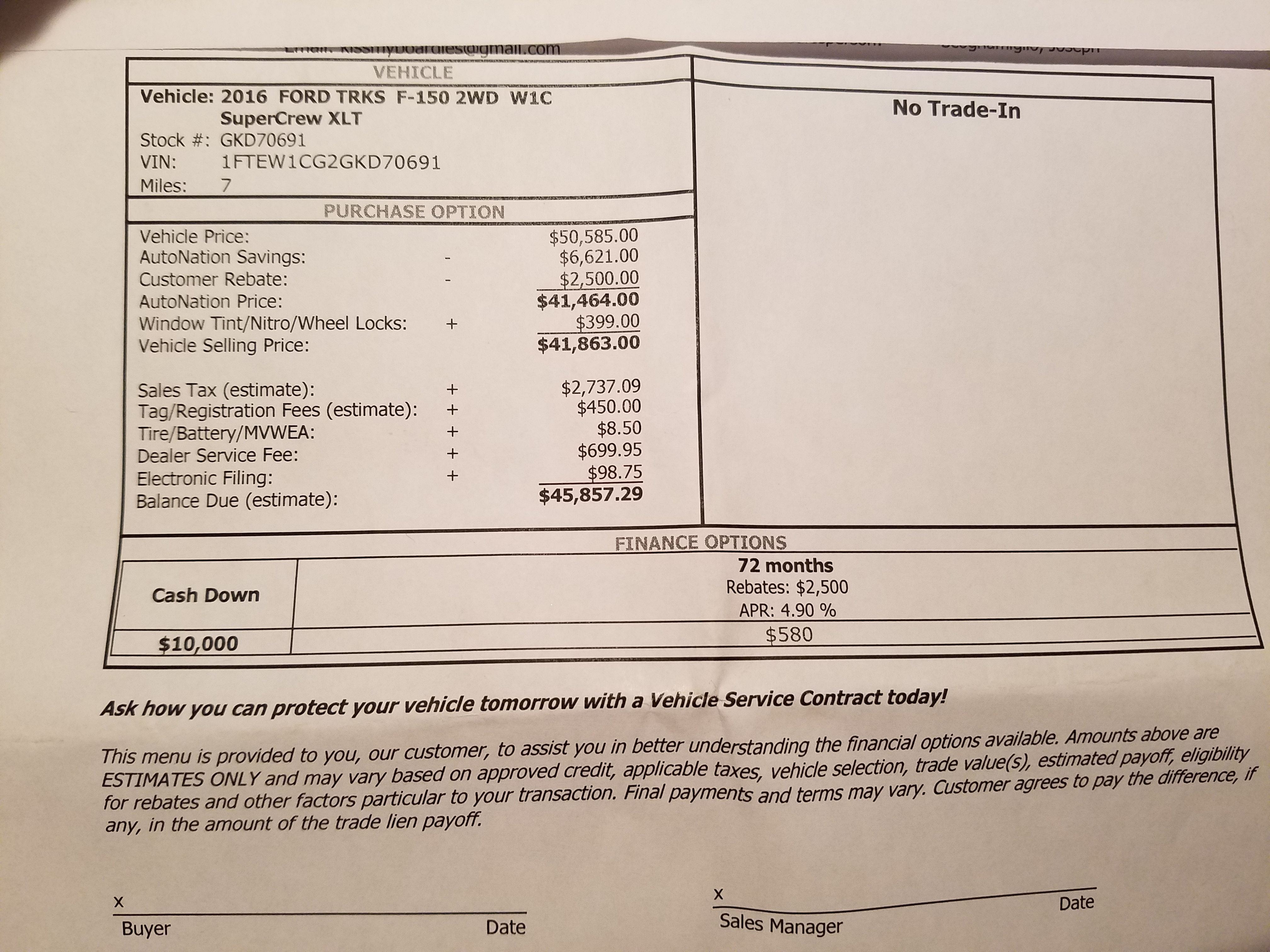 Invoice Price Ford F150
