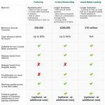 Lloyds Invoice Finance