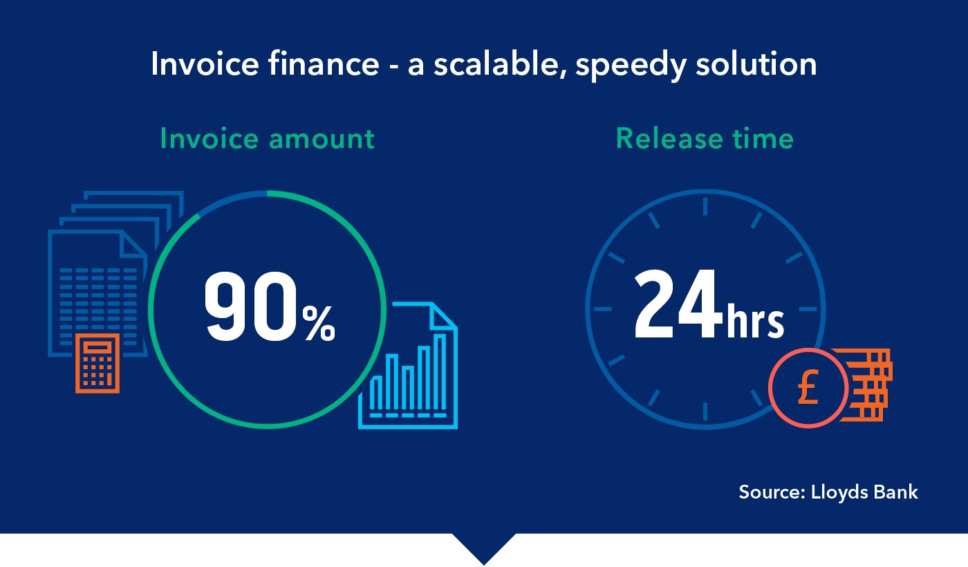 the rise of asset based finance is it right for your business lloyds invoice finance