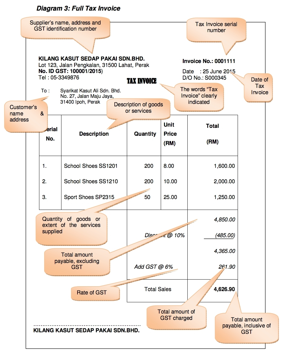 valid tax invoice requirements invoice template ideas requirements for a tax invoice