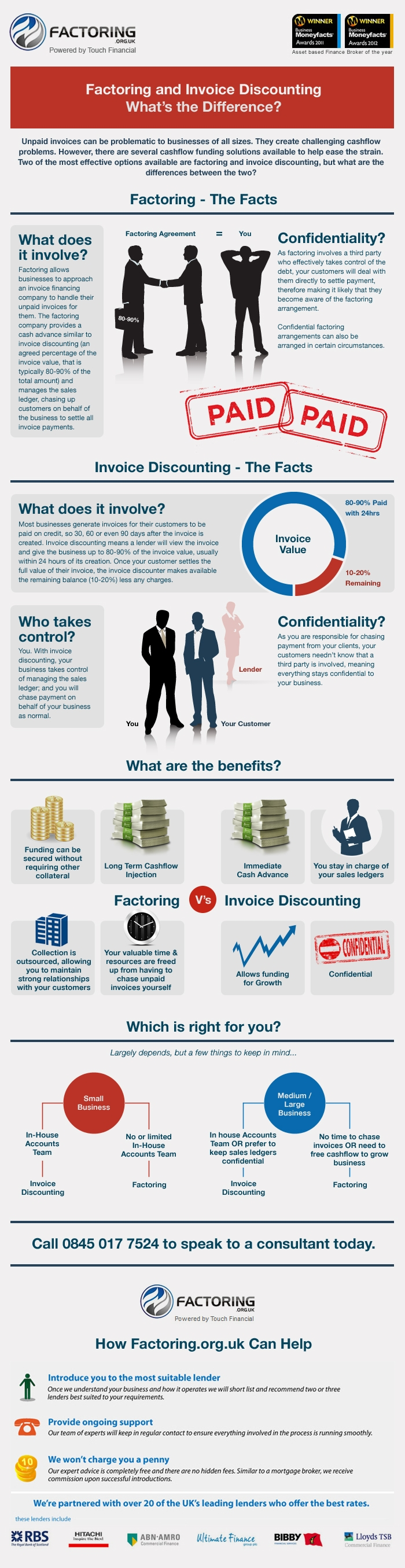 factoring vs invoice discounting invoice factoring uk