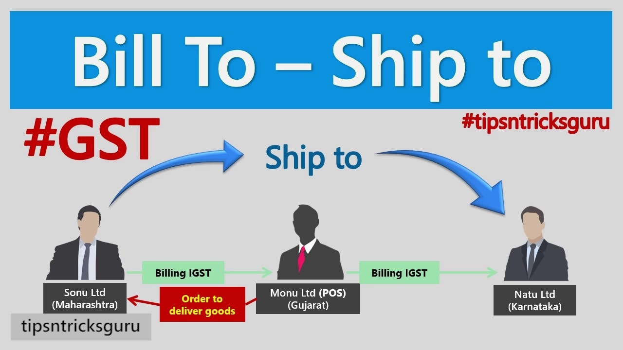 bill to ship to under gst in hindi ca mohit goyal delhi meaning of consignee in hindi