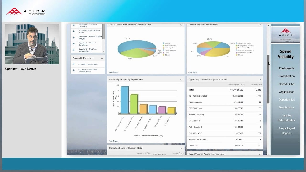 ariba spend management suite reviews and pricing 2019 ariba spend management tool