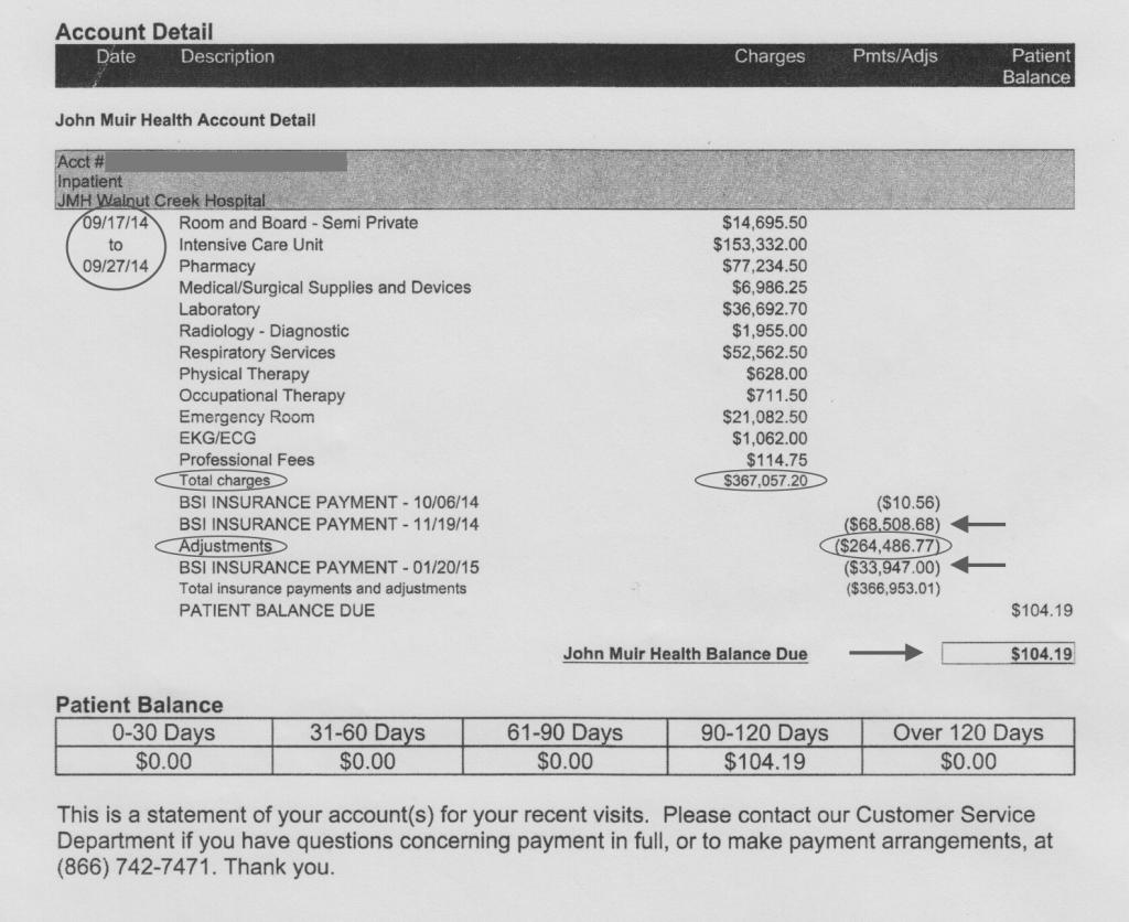 hospital billing true cost of heathcare hospital reimbursement sample bill