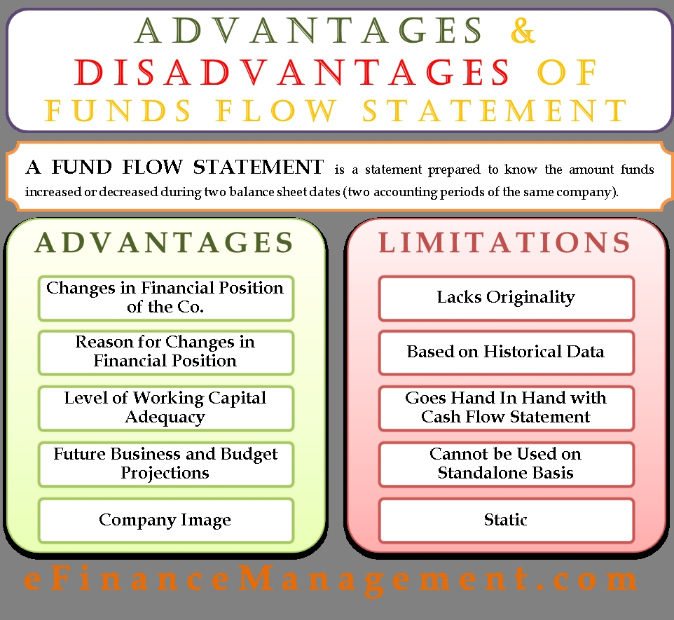 advantages and disadvantages of fund flow statement advantages and disadvantages of bill format