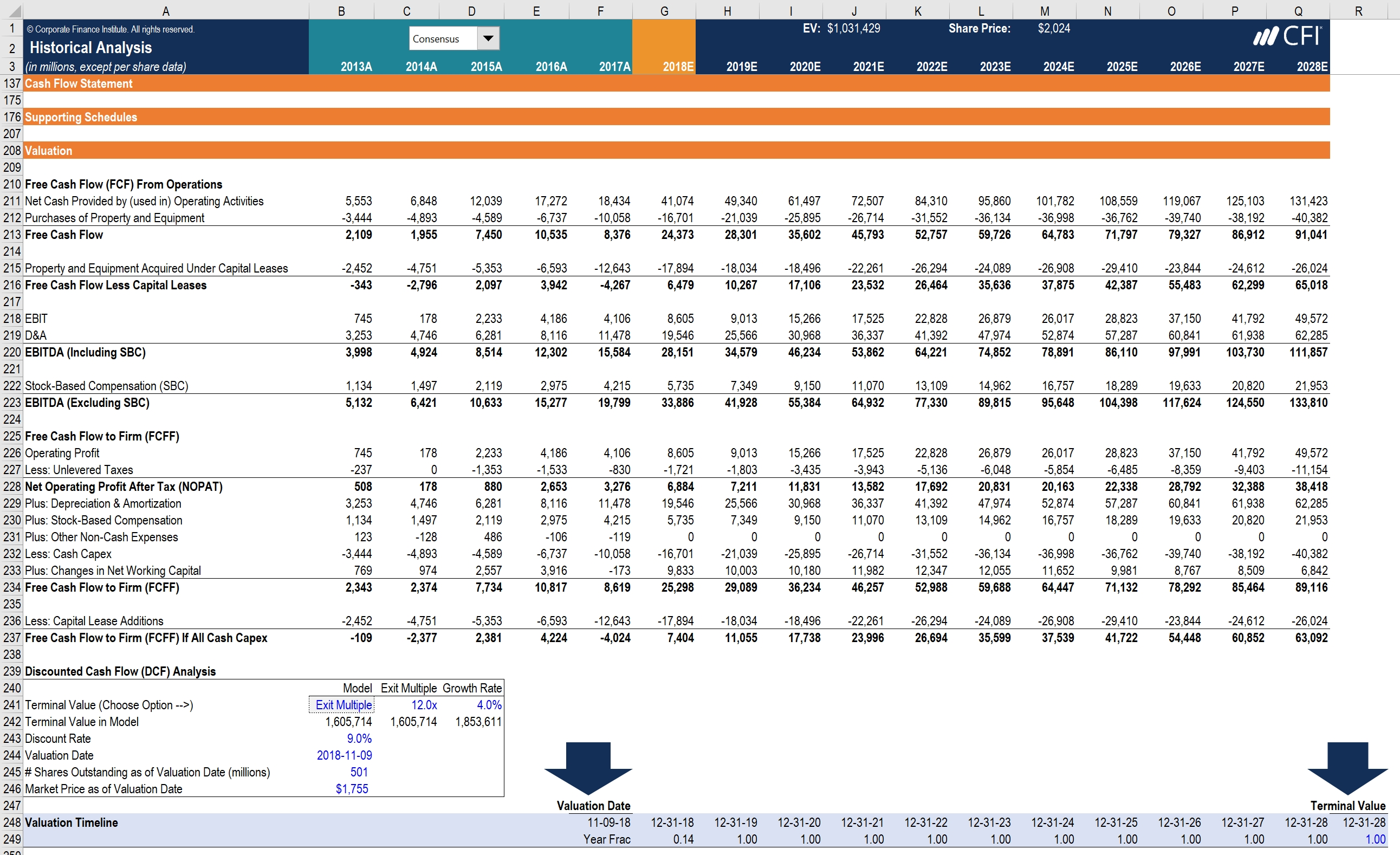 types of financial models most common models and examples proformas of all accounts